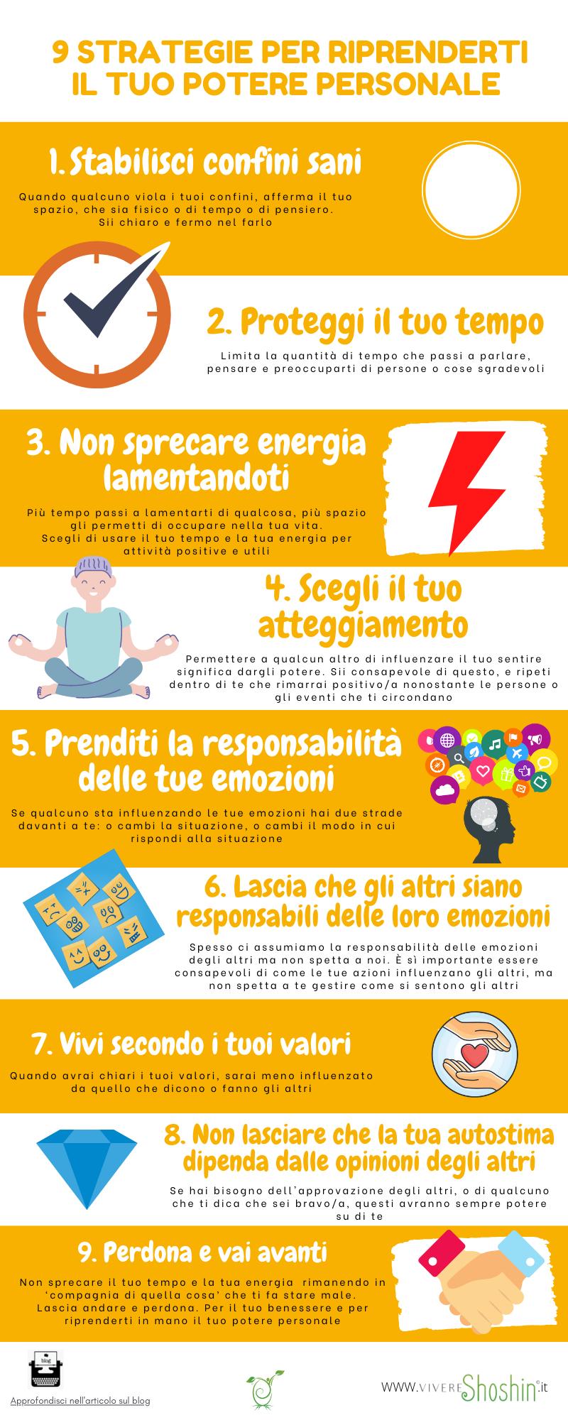 infografica strategie per riprenderti il tuo potere personale