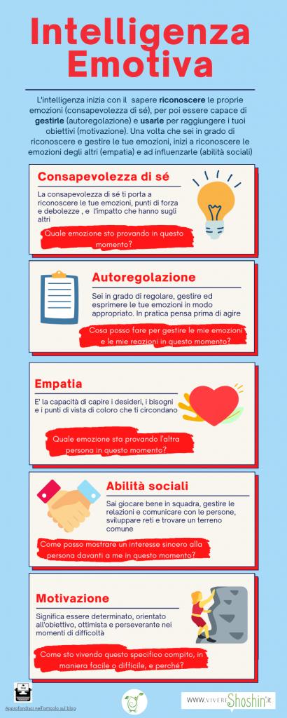 Perché l'intelligenza emotiva è così importante infografica
