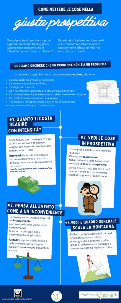 Come mettere le cose nella giusta prospettiva infografica