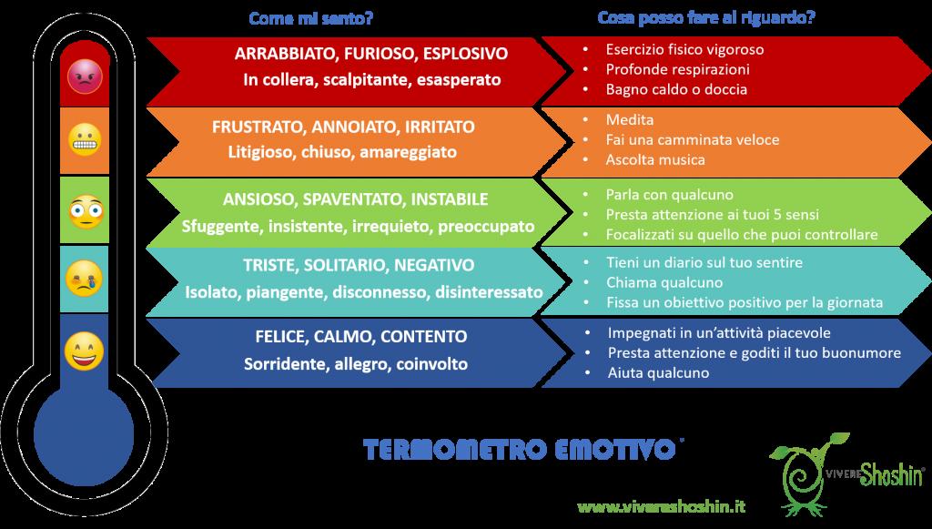 Strumenti per identificare le emozioni con i bambini Termometro emotivo