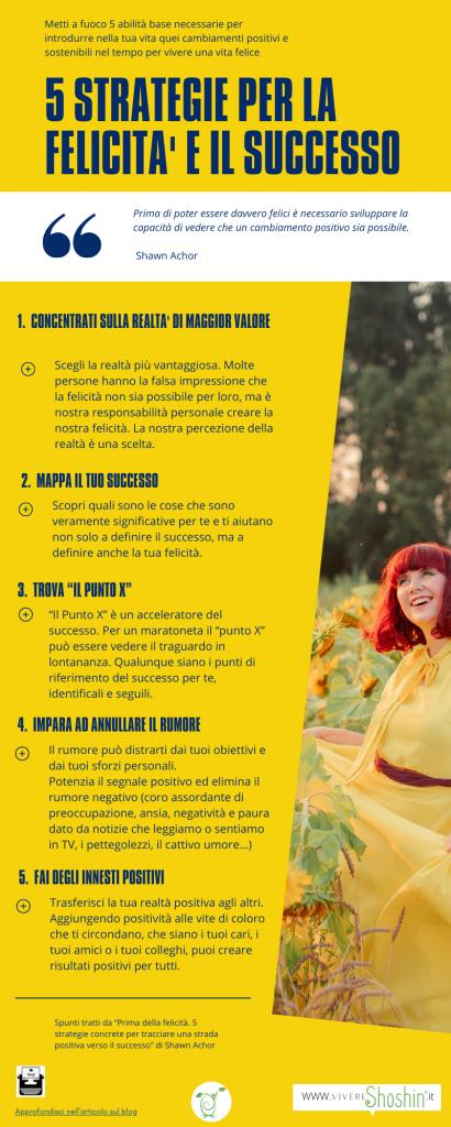 5 strategie per la felicità e il successo Shawn Achor Infografica
