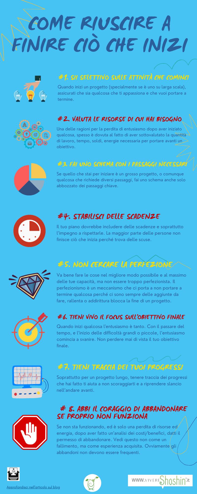 Come riuscire a finire ciò che inizi infografica