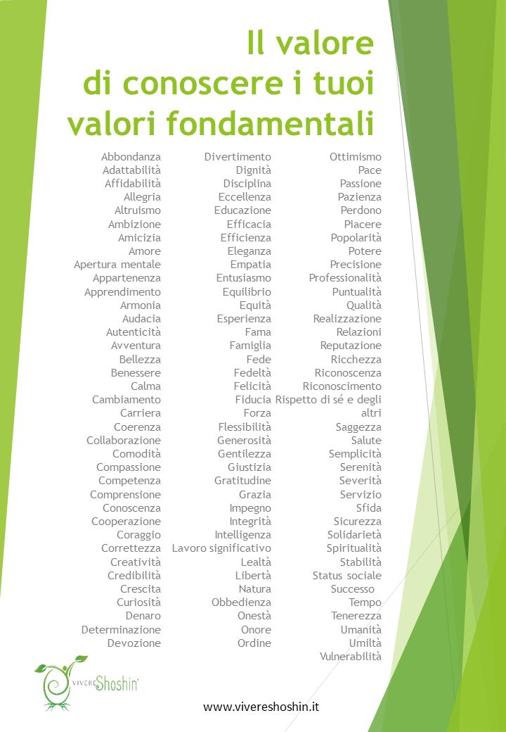 Il valore di conoscere i tuoi valori fondamentali